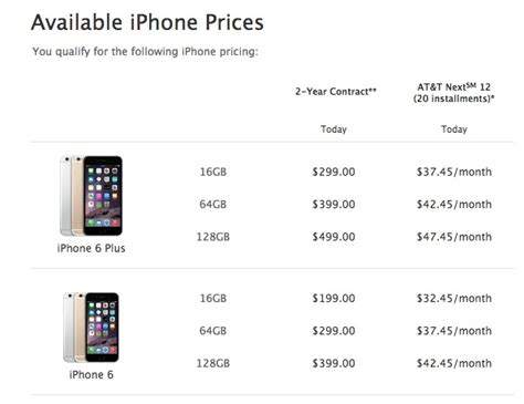 at t iphone upgrade cost how to check your iphone 6 upgrade eligibility
