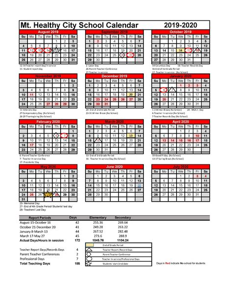 district calendar district calendar mt healthy