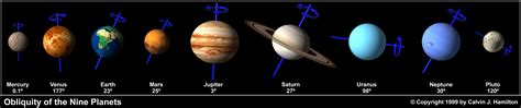 Planets In The Solar System In Order Including Pluto ...