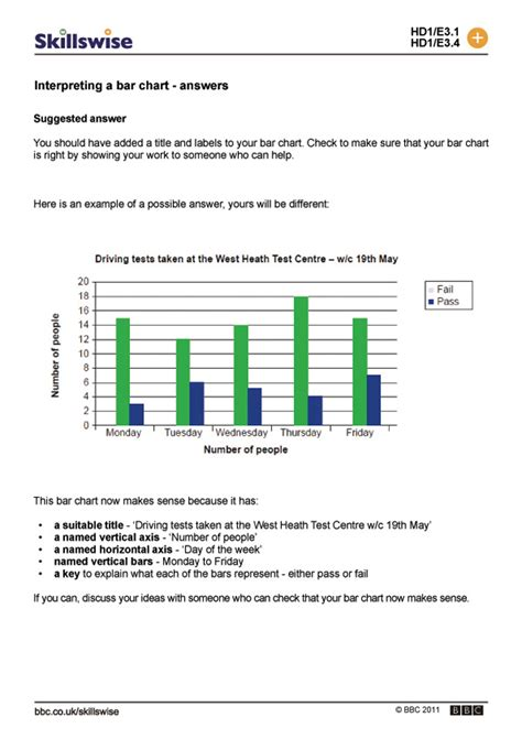 worksheet graphs and charts worksheets grass fedjp