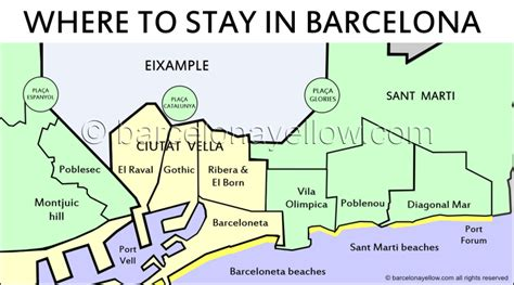 Barcelona 2017  Where To Stay In Barcelona? Which Is The