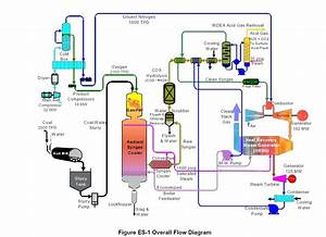 Diagram  Nuclear Power Plant Diagram Schematic From Doe