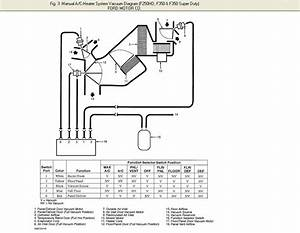 30 1999 Ford F250 Super Duty Wiring Diagram