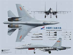 China Clones, Sells Russian Fighter Jets – Aerospace