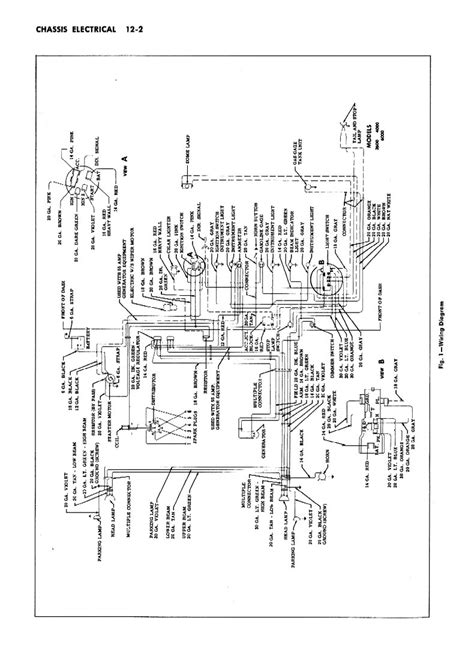 Technical Ignition Switch Wiring Diagram Chevy
