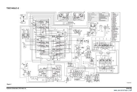 Terex Txc Hydraulic Excavator Shop Manual Pdf
