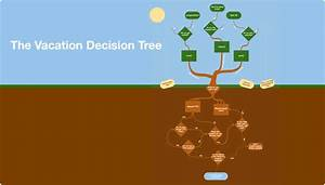Flowchart Vacation Decision Tree Helps You Create And