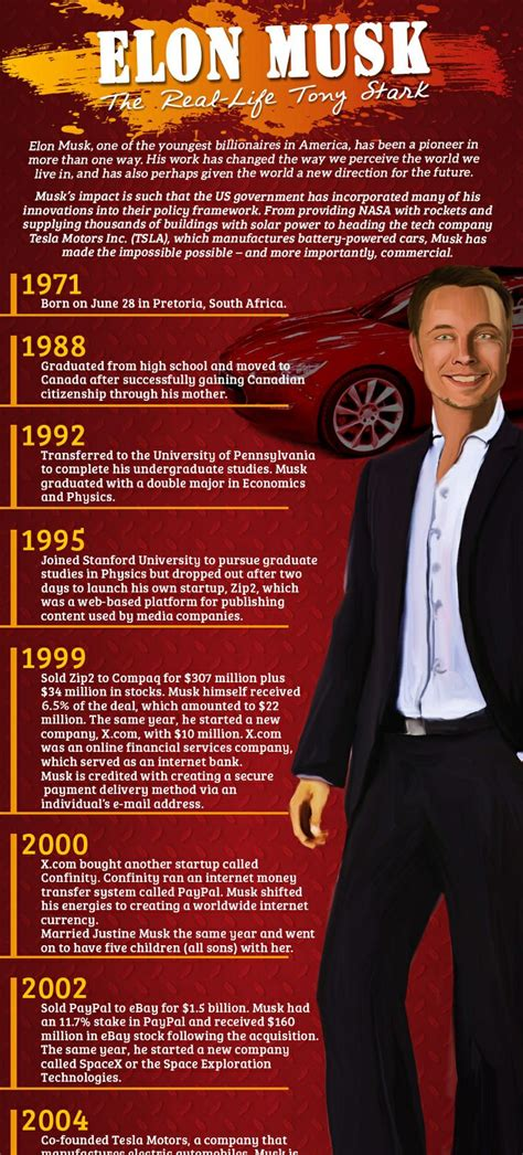1000+ Images About Elon Musk On Pinterest  Elon Musk