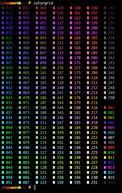 linux terminal colors bash what color codes can i use in my ps1 prompt unix