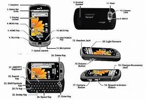 User Manual Samsung Moment Sph-m900