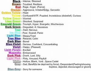Printable Emotion Code Chart Eye Color Chart By Altered