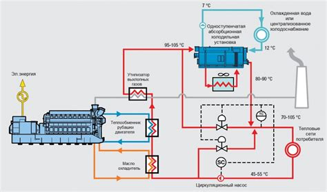 Плюсы и минусы альтернативных источников энергии EnergyStock . Новости энергосберегающих технологий 21 века