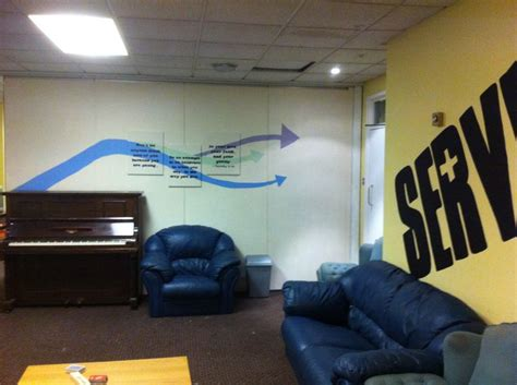 youth ministry room decorating ideas elitflat