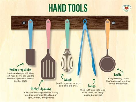 kitchen tools and equipment kitchen tools and equipment monte philippines