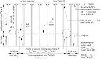 the deck barn build a deck code compliant