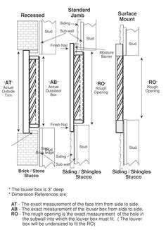 Image result for STUCCO PARAPET   DETAILS - ALL ABOUT ROOF