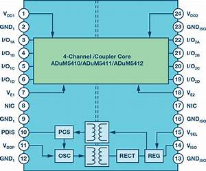 Plc Dcs Analog Input Module Design Breaks Barriers In