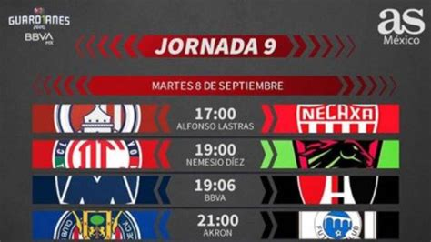 Liga MX: Fechas y horarios del Guardianes 2020, Jornada 9 ...