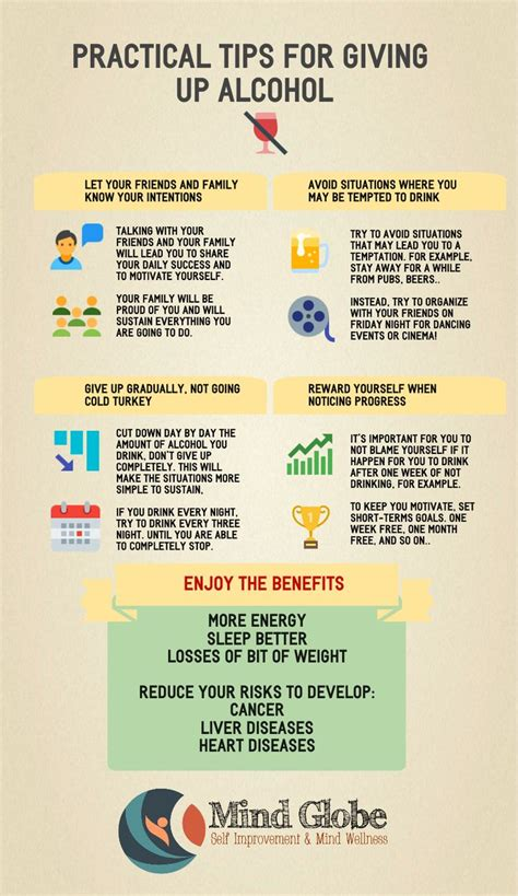 crucial tips  giving  alcohol alcohol