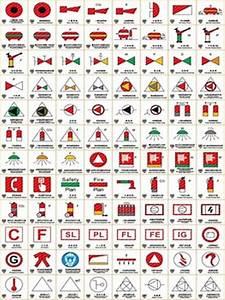 China Marine Safety Signs Imo Symbols China Symbol Sign