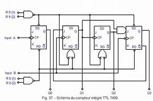 Synchronous Binary Counters And Meters
