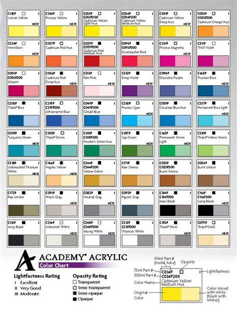 academy acrylic paint colors grumbacher academy acrylic paint chart acrylic paints acrylics paint charts and