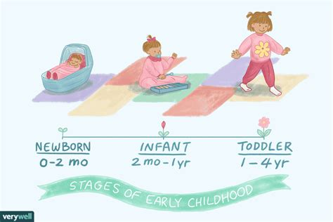 baby newborn infant and toddler definitions 784 | 293848 difference between baby newborn infant toddler 5b572a1a46e0fb0037f62ffa