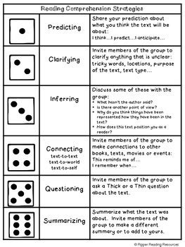 reading comprehension strategies dice game read  roll