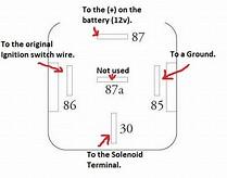 Extraordinary 5 Pole Relay Wiring Diagram For Horn Ideas - ufc204 ...