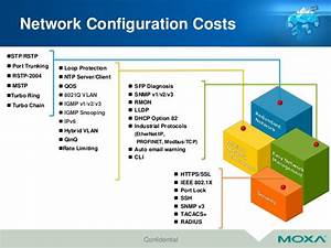 Lowering Industrial Network Total Cost Of Ownership