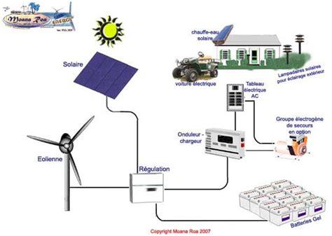 systeme electrique pour le moana roa