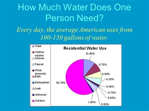 how many gallons of water does a bathtub hold how many gallons of water does the average bathtub hold