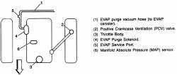 2001 Gmc Sonoma Engine Diagram : 1999 gmc sonoma vacuum diagram questions with pictures ~ A.2002-acura-tl-radio.info Haus und Dekorationen