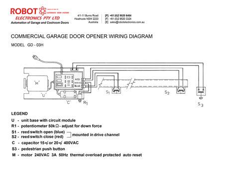 Commercial Garage Door Opener Robot Electronics