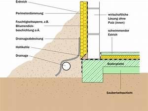 Feuchtigkeitssperre Auf Bodenplatte : perimeterd mmung ~ Lizthompson.info Haus und Dekorationen