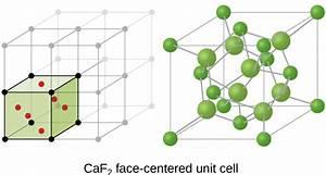 Lattice Structures In Crystalline Solids  U2013 Chemistry