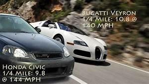Bugatti Killer Honda Civic Si Daily Driver