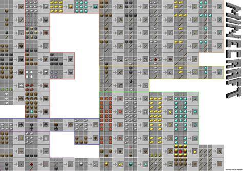 bureau minecraft crafting guide minecraft superminers