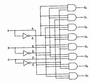 Consider The Following Decoder Circuit  A Label Th