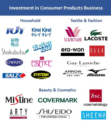 'samsung fc branch' เป็นโมเดลแบบใหม่ในการคัดเลือกตัวแทนคุณภาพ เพื่อเป็นตัวแทนประกันชีวิตแบบเต็มเวลาประจำที่บริษัท ไทย. SPI บริษัทที่ขายหุ้นกู้ 5,000 ล้าน ท่ามกลางภาวะตลาดผันผวน ...