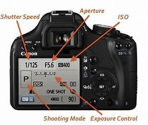 1st Course  U2013 Basics Of Dslr Camera