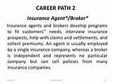 Insurance Claims Career Path Photos