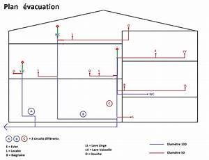 Norme Evacuation Eau Usée : schma salle de bain amazing norme electrique salle de ~ Farleysfitness.com Idées de Décoration