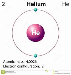 Diagram Representation Of The Element Helium Stock Vector