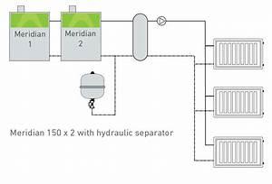 Highly Efficient Meridian Condensing Boilers