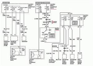 Monte Carlo Clicking Noise Fuse Box   35 Wiring Diagram Images