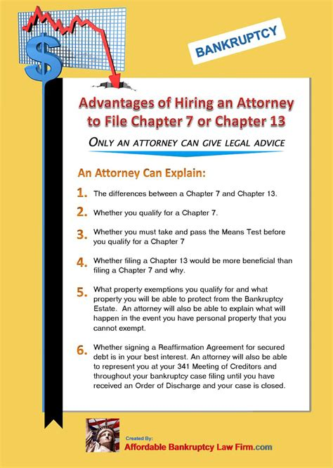 Advantages Of Hiring An Attorney To File Bankruptcy. Send Money To Philippines Fidelity Crime Bond. Appliance Repair Lexington Sc. Cost Of Senior Living Communities. Safe Investments For Retirement. Locksmith In Hayward Ca Create View Sql Server. Hotel Des Invalides Paris Mortgage In Florida. Chiang Mai Night Market Teeth Bleaching Costs. Beauty Schools Bay Area Joy Bauer Weight Loss