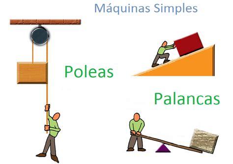 Utilidad Del Barco De Vapor by Maquinas Simples Y Compuestas