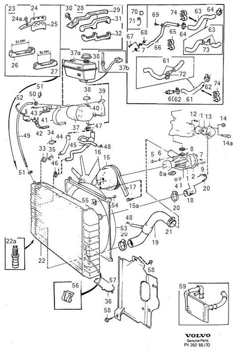 volvo xc90 cooling system diagram volvo auto parts