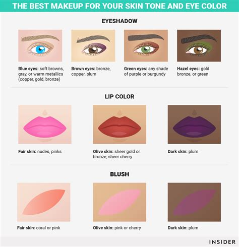 best lip color for light to medium skin the best makeup for your skin tone and eye color insider